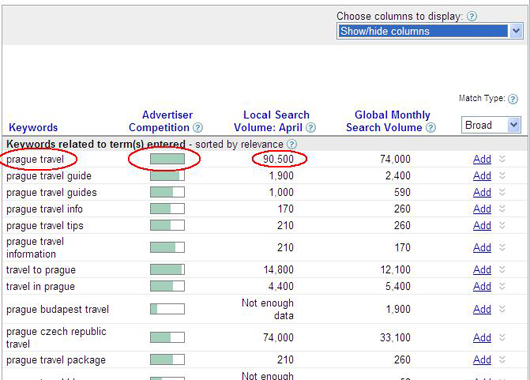 Keyword Search Tool Local Volume